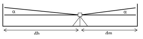 datar-memanjang-9