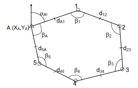 poligon-2