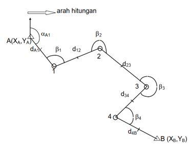 poligon-4