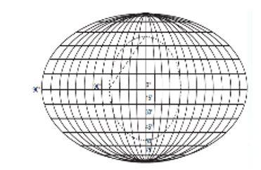 proyeksi-peta-6