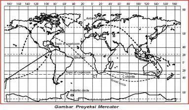 proyeksi-peta-7